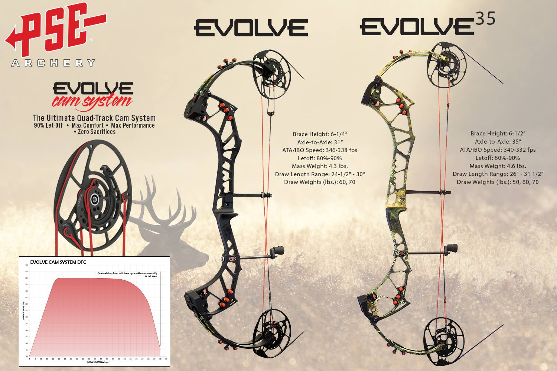 pse-evolve-system-cam